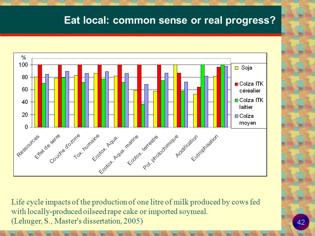 Eat local: common sense or real progress