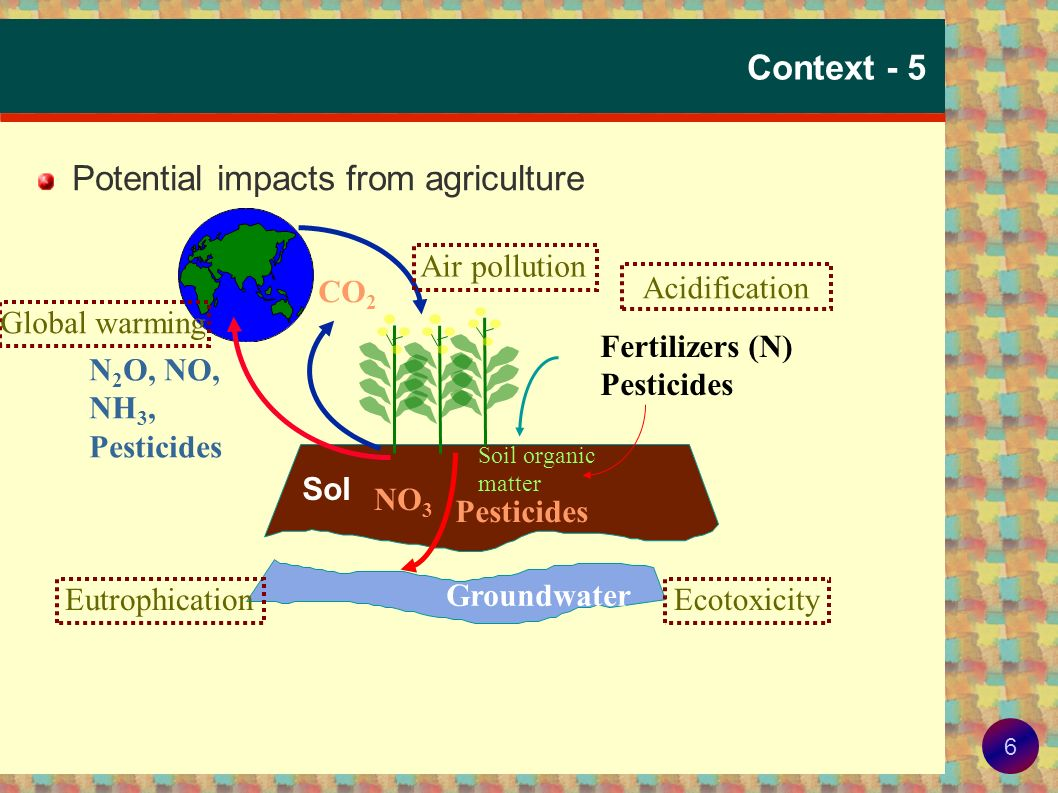 Potential impacts from agriculture