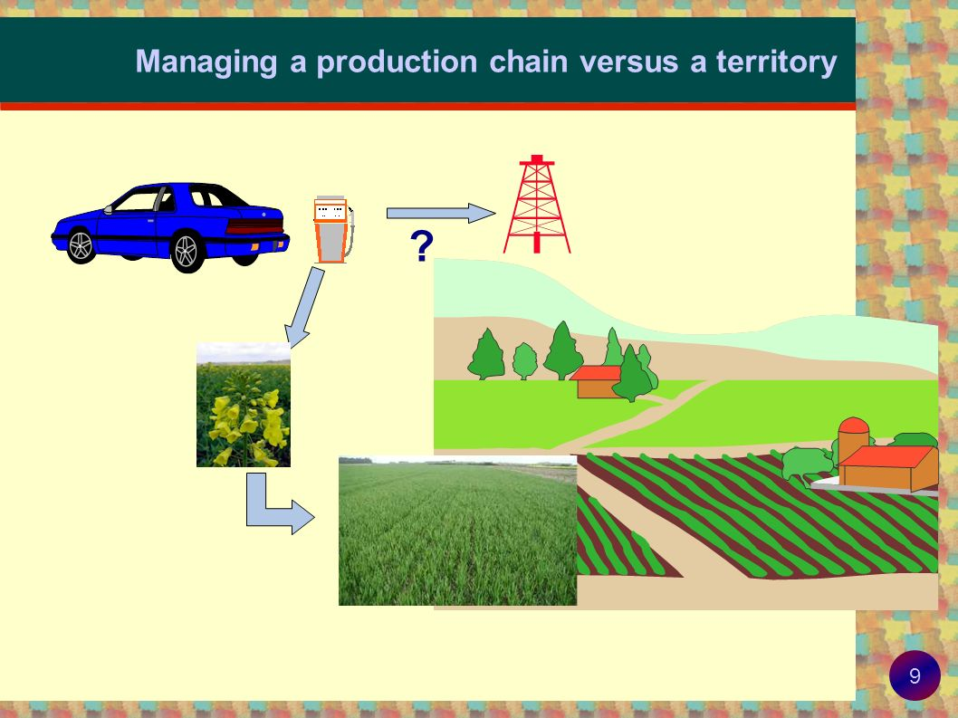 Managing a production chain versus a territory