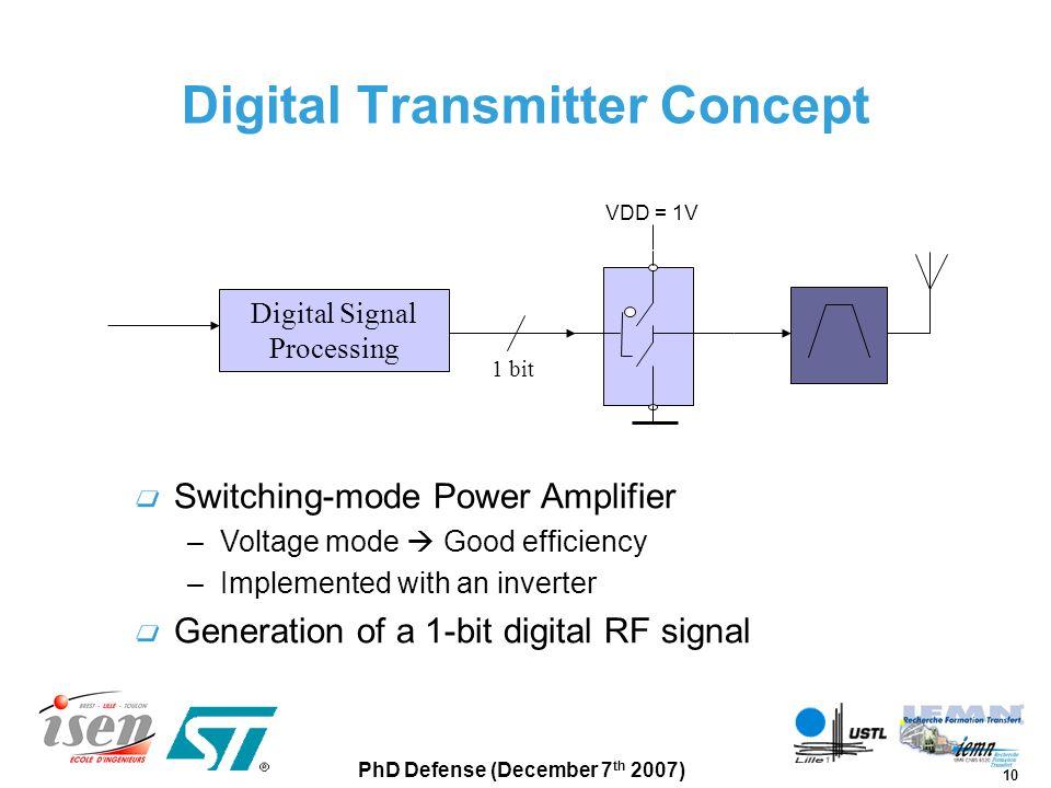 Digital Transmitter Concept