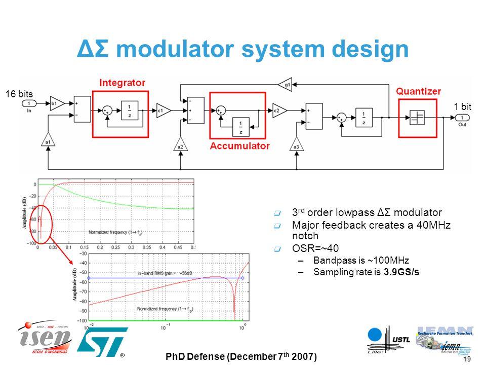 ΔΣ modulator system design