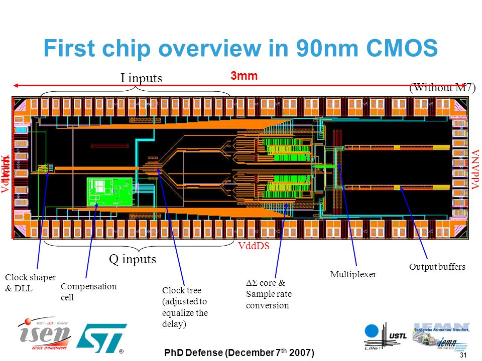 First chip overview in 90nm CMOS
