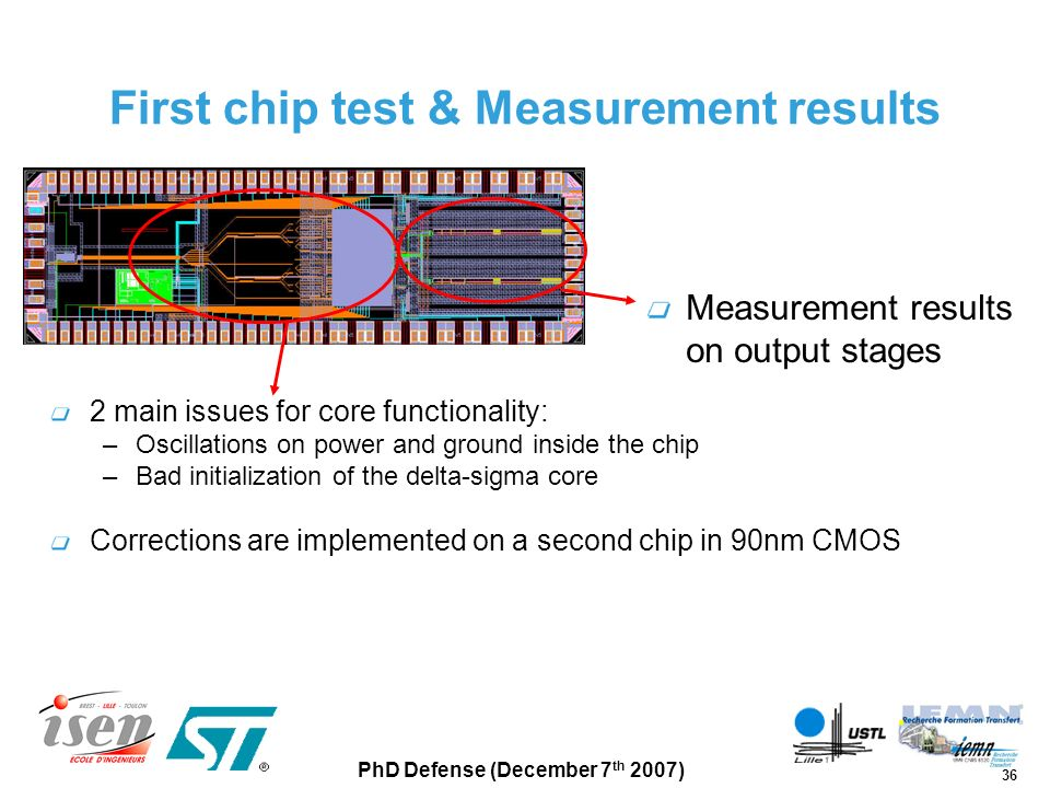 First chip test & Measurement results