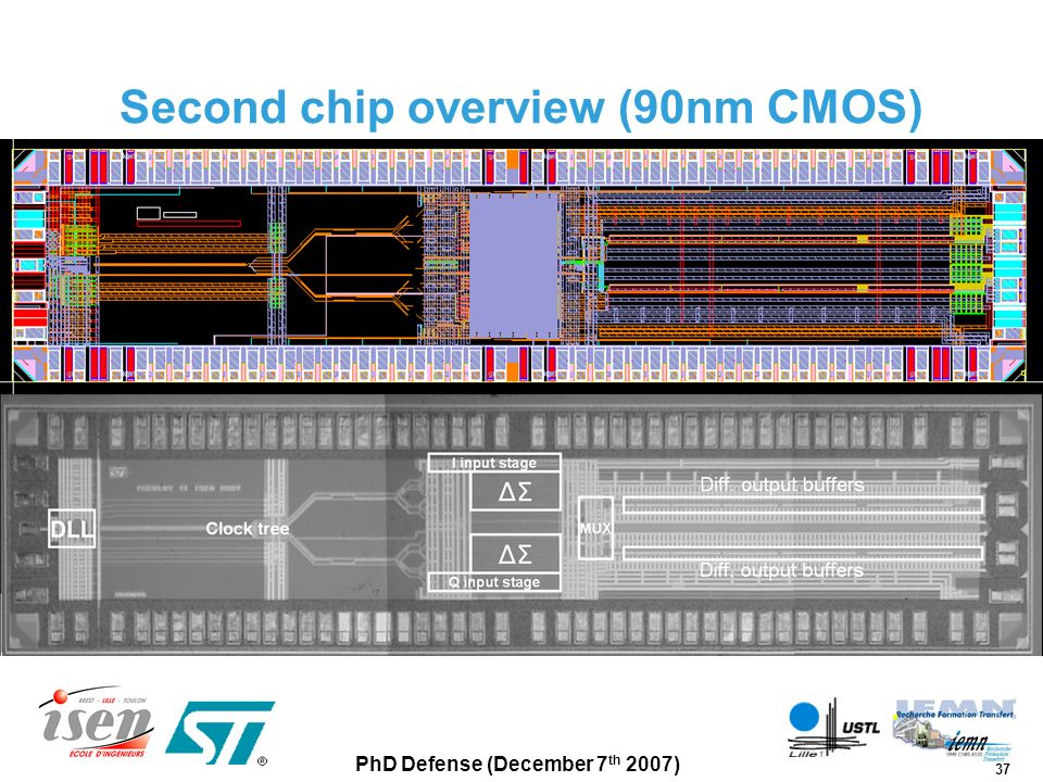 Second chip overview (90nm CMOS)