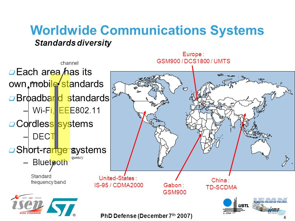 Worldwide Communications Systems