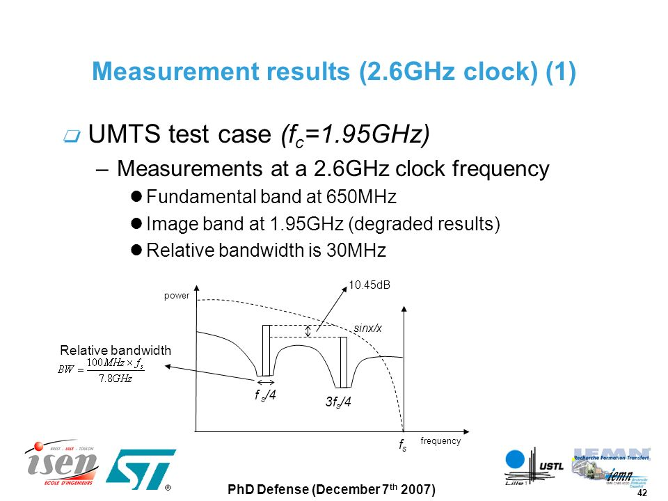 Measurement results (2.6GHz clock) (1)