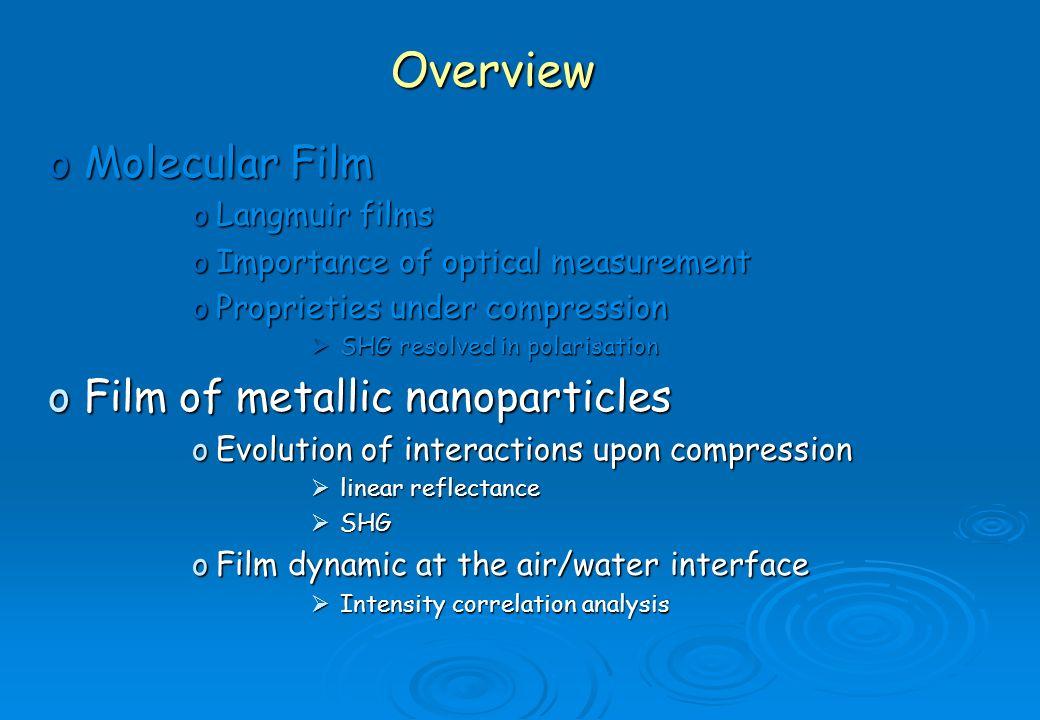 Overview Molecular Film Film of metallic nanoparticles Langmuir films