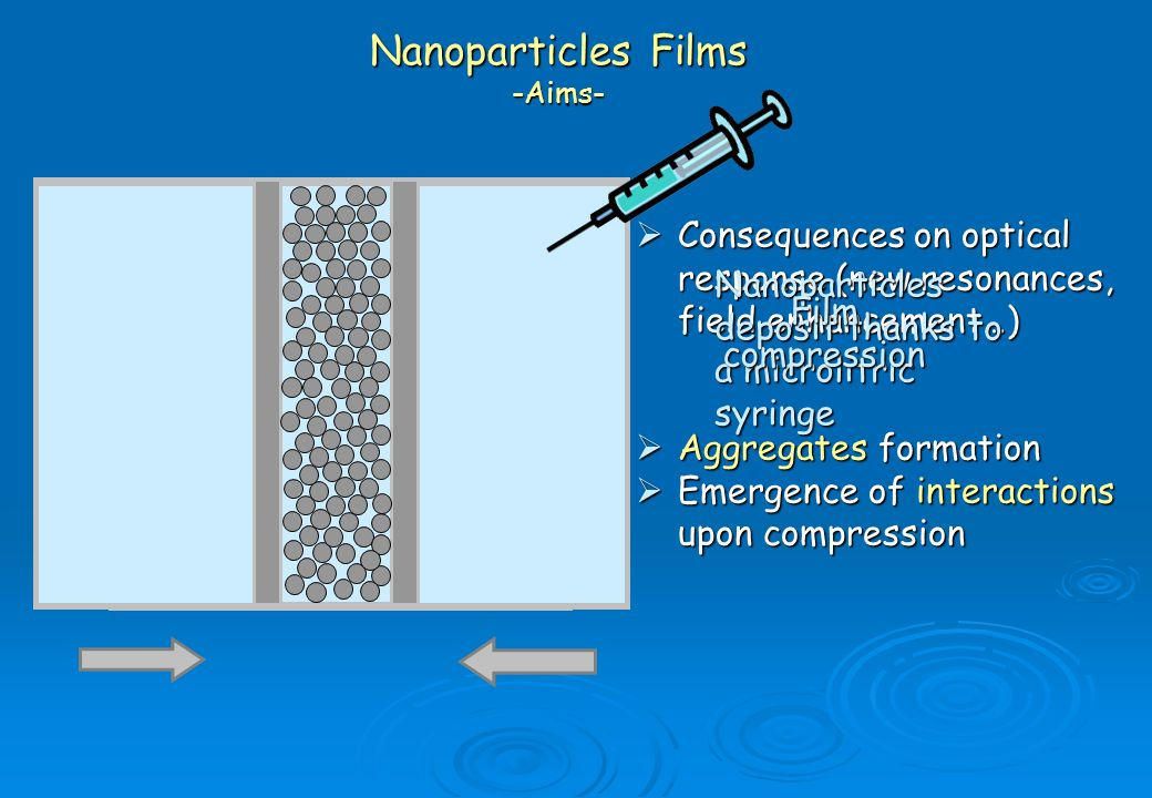 Nanoparticles Films -Aims-
