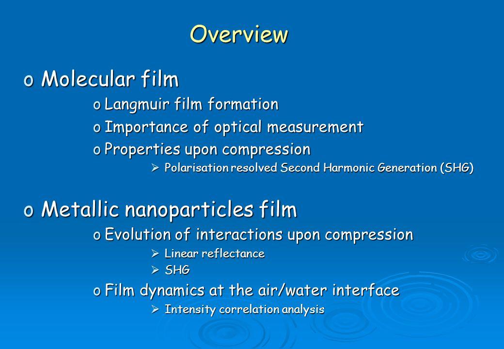Overview Molecular film Metallic nanoparticles film