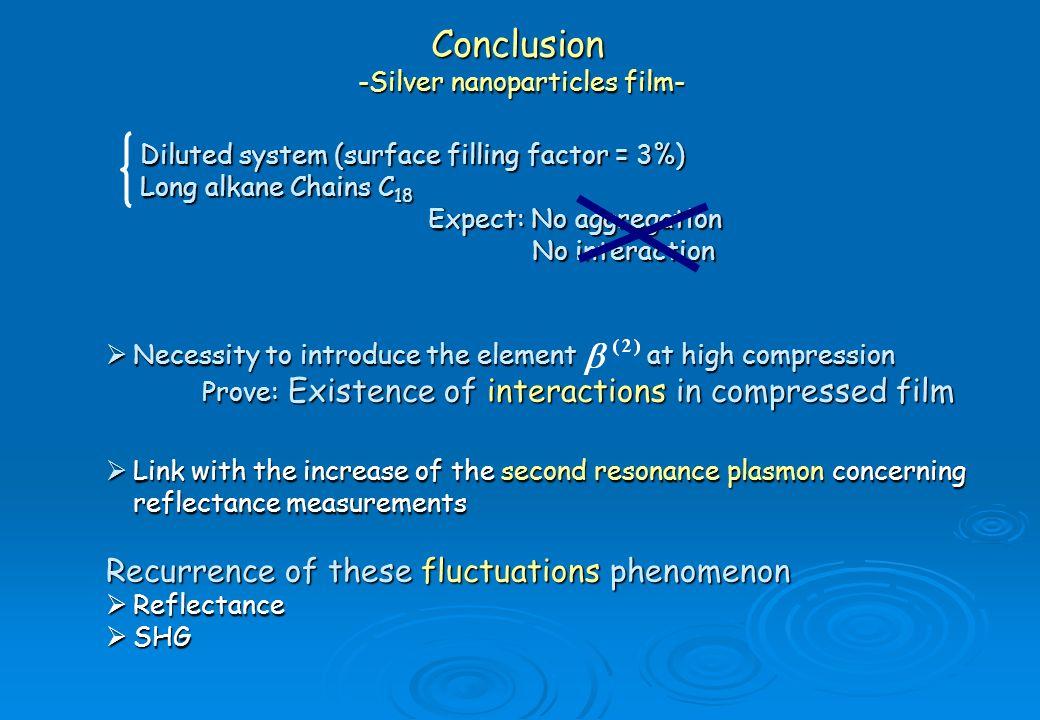 Conclusion -Silver nanoparticles film-