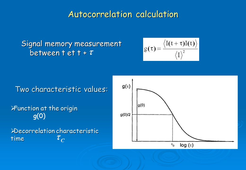 Autocorrelation calculation