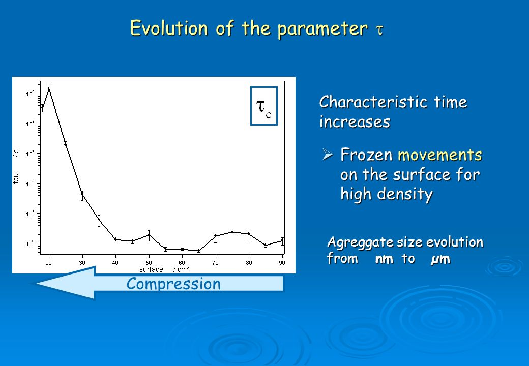 Evolution of the parameter t