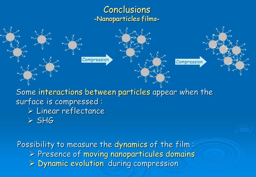 Conclusions -Nanoparticles films-