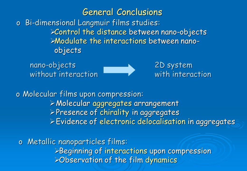 General Conclusions Bi-dimensional Langmuir films studies: