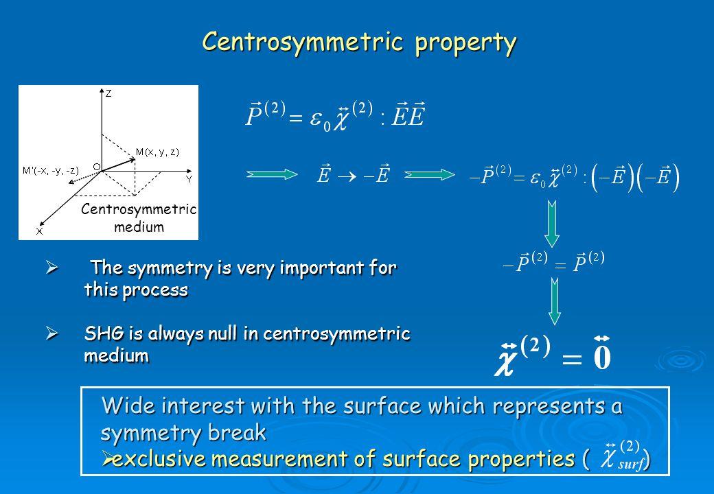 Centrosymmetric property