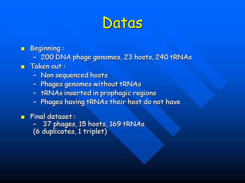 Datas Beginning : 200 DNA phage genomes, 23 hosts, 240 tRNAs