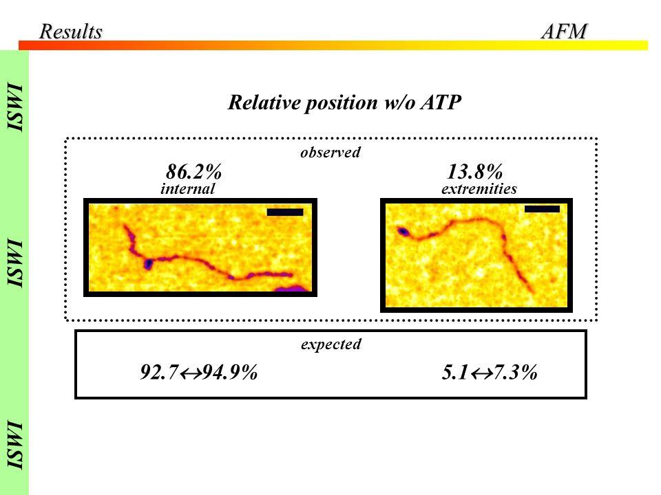 Relative position w/o ATP