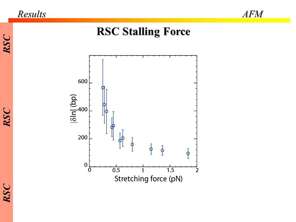 Results AFM RSC RSC Stalling Force