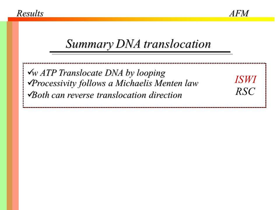 Summary DNA translocation
