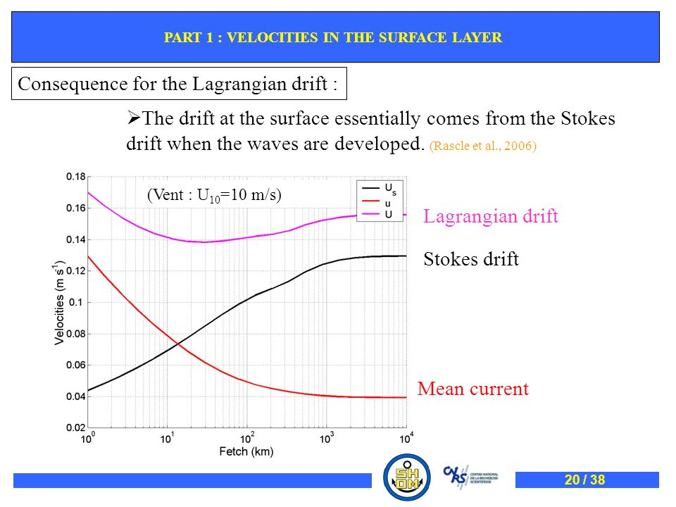 Consequence for the Lagrangian drift :