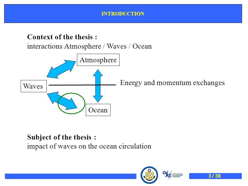 interactions Atmosphere / Waves / Ocean