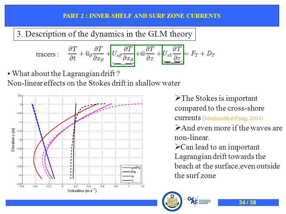 PART 2 : INNER-SHELF AND SURF ZONE CURRENTS