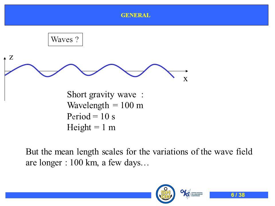 z x Short gravity wave : Wavelength = 100 m Period = 10 s Height = 1 m