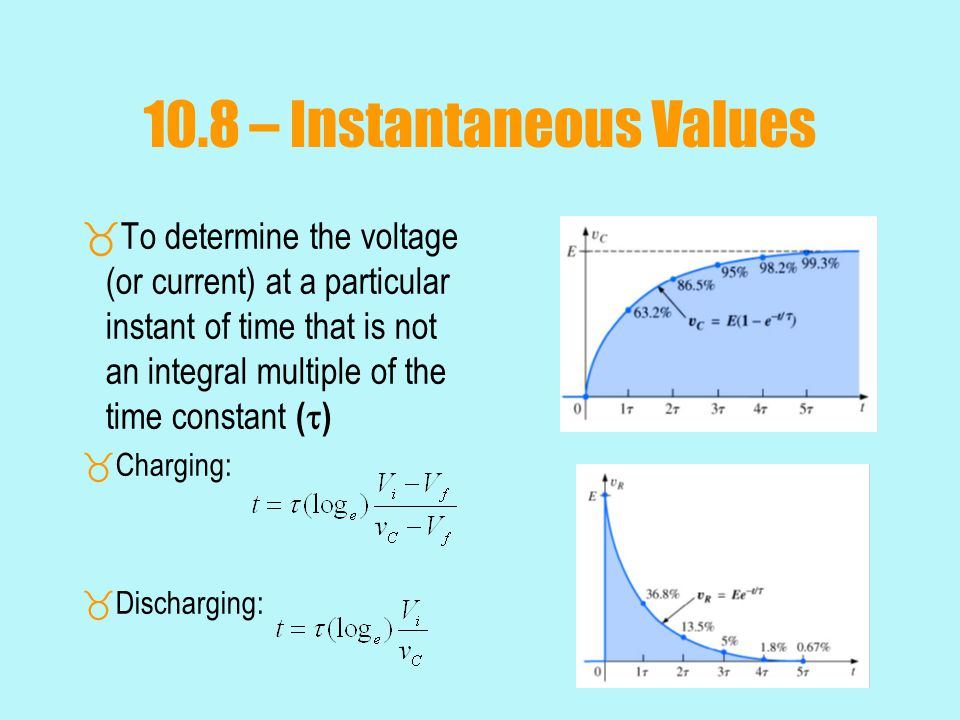10.8 – Instantaneous Values