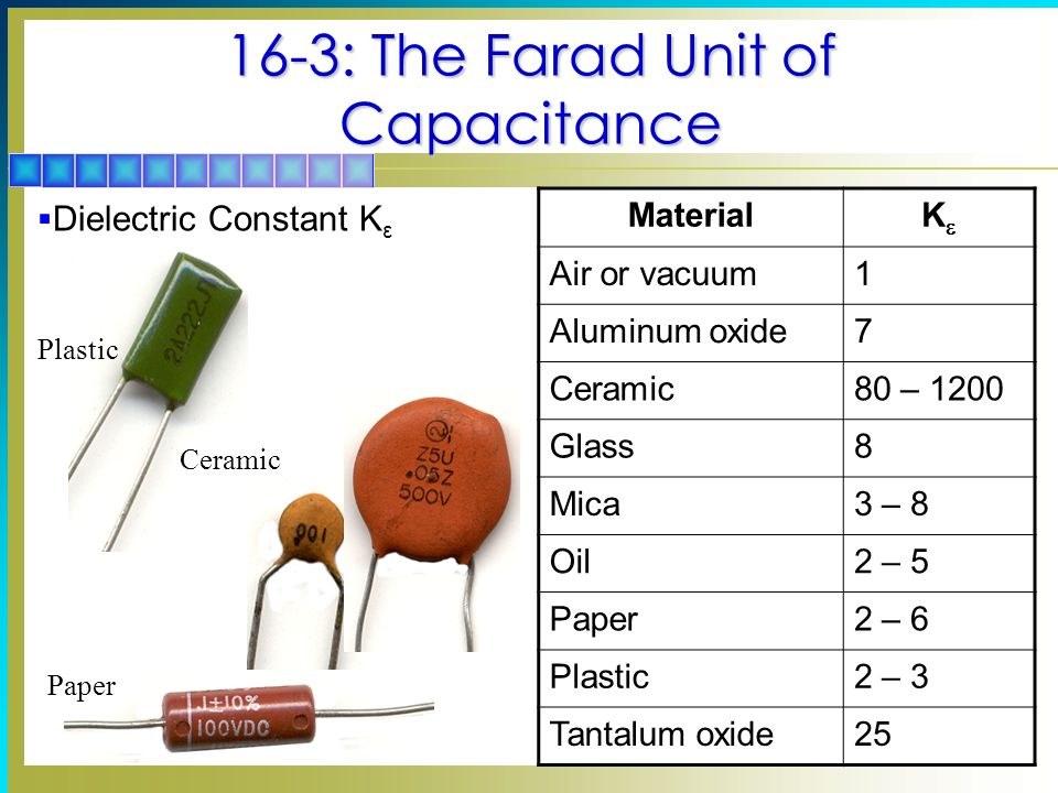 dielectric constant of paper Determining dielectric constants using a parallel plate capacitor  dielectric constant of paper paper can be wood-based, rice-based, or rag-based, for example .