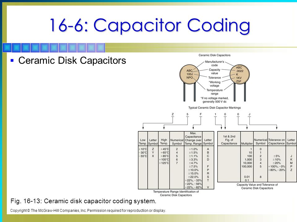 16 Capacitance Chapter Topics Covered In Chapter Ppt Video