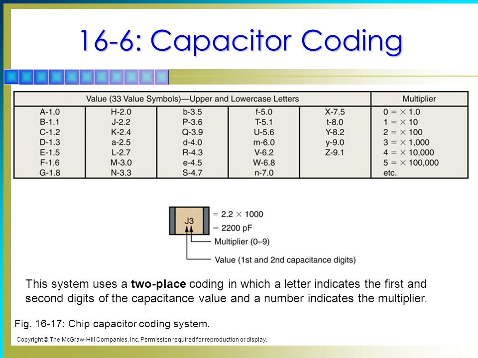 16-6: Capacitor Coding