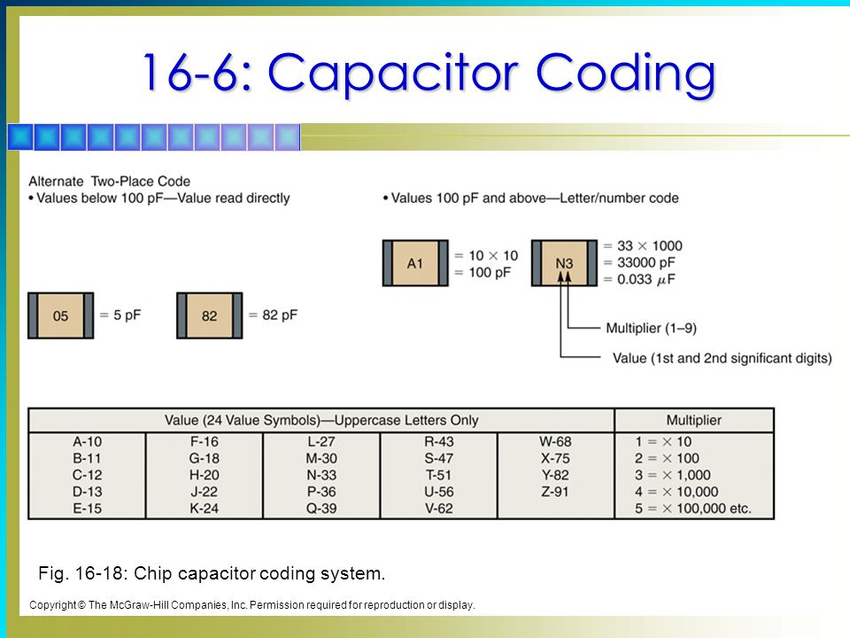 16-6: Capacitor Coding Fig. 16-18: Chip capacitor coding system.