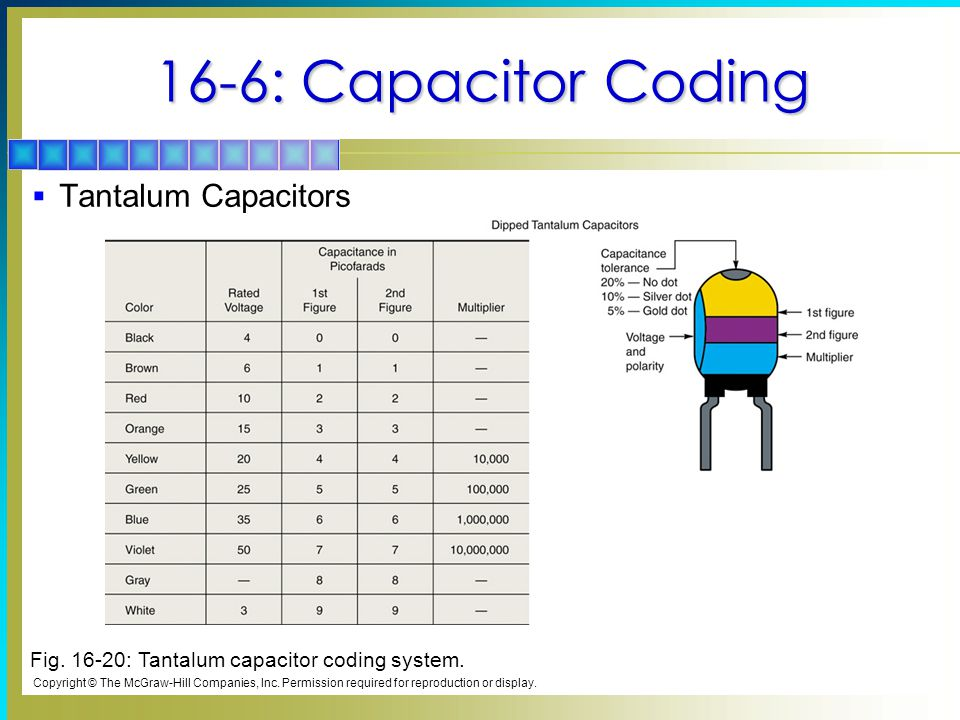 16-6: Capacitor Coding Tantalum Capacitors