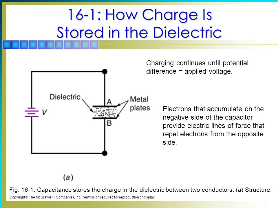 16-1: How Charge Is Stored in the Dielectric