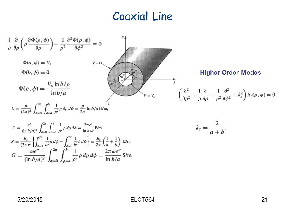 Coaxial Line Higher Order Modes 4/16/2017 ELCT564