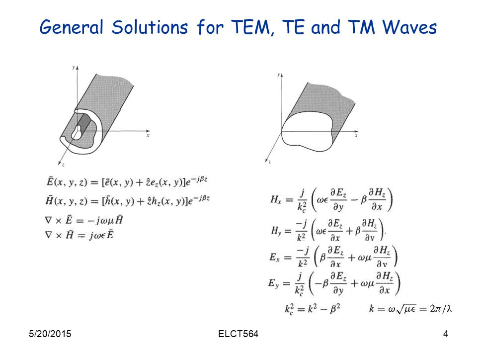 General Solutions for TEM, TE and TM Waves