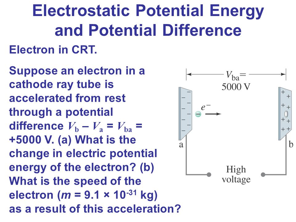 physics electric potential and potential difference Determine the electric potential difference explain if this is an increase in potential or kinetic energy keep in mind that electric potential difference is the same as voltage.