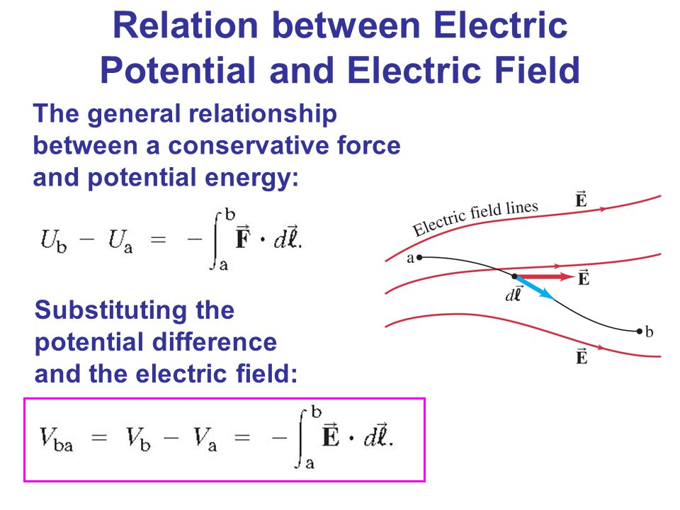 electric force and distance relationship