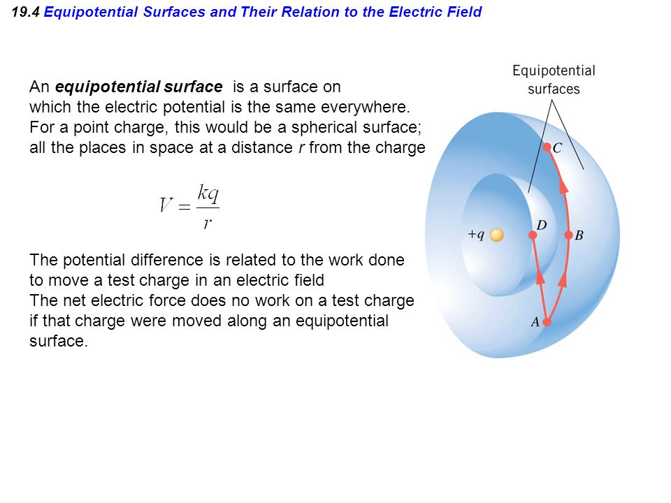 electric field lines and equipotential relationship quotes