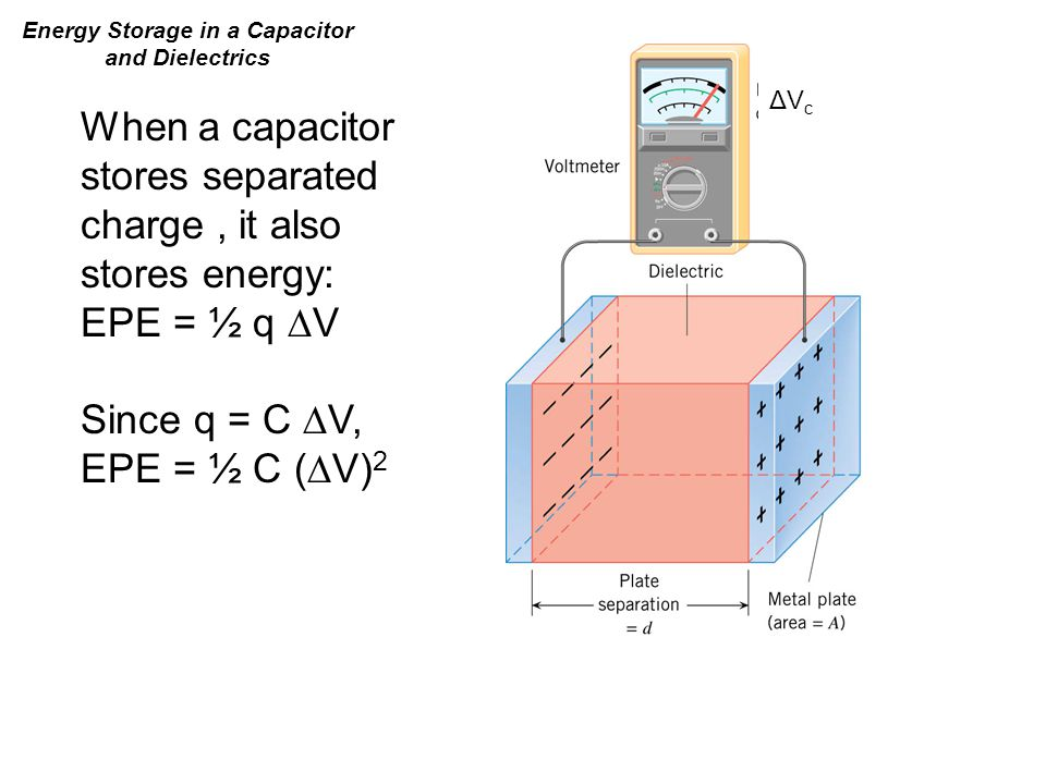 a capacitor stores charge q at a potential difference - 28 ...
