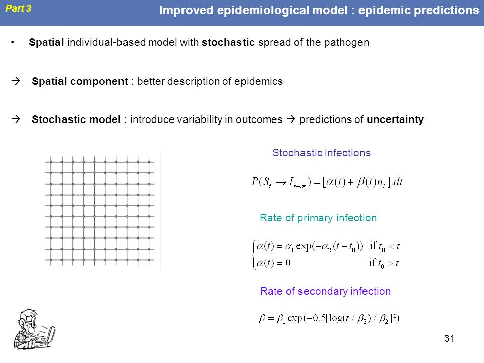 Improved epidemiological model : epidemic predictions