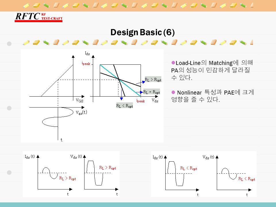 Basic Design Line : Rf circuit fundamentals ppt video online download