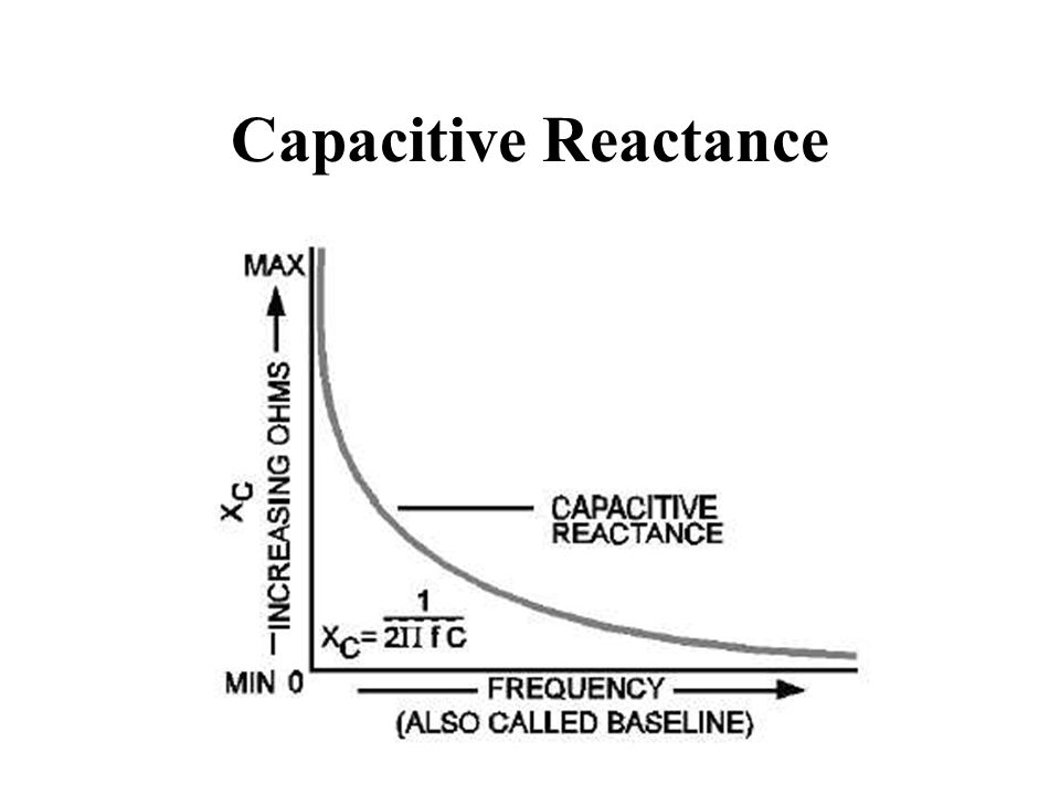 Capacitive Reactance