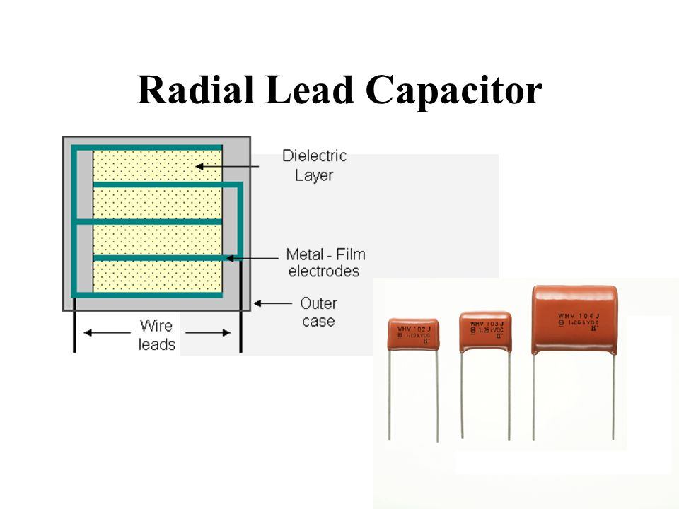 Radial Lead Capacitor