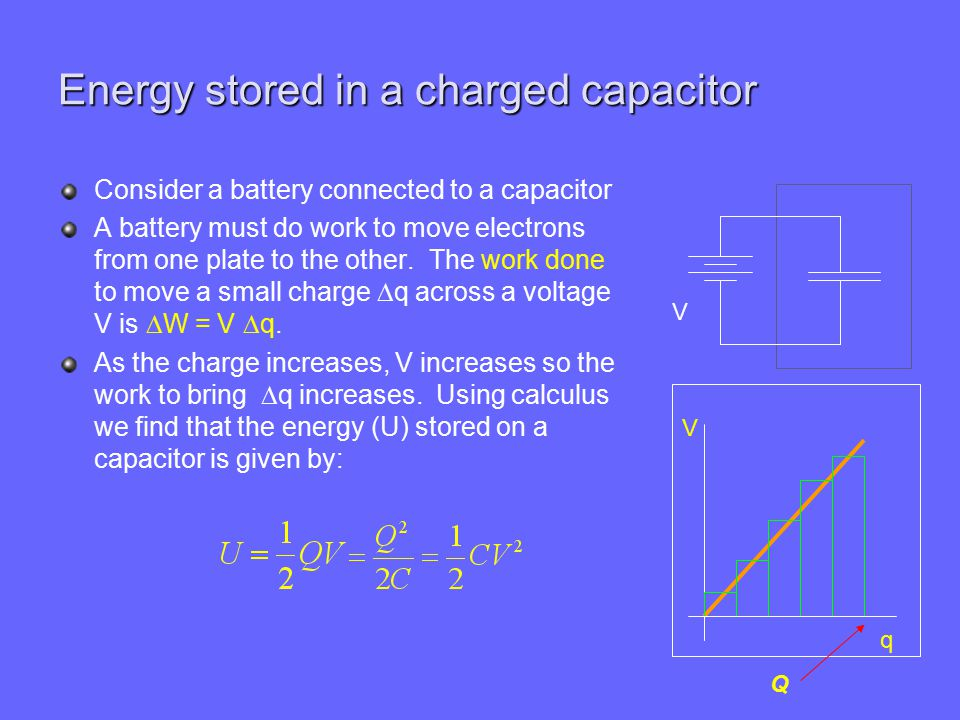 Energy stored in a charged capacitor
