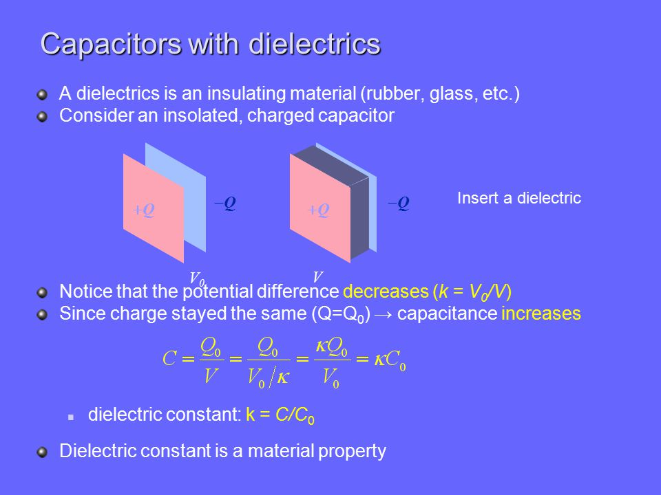 Capacitors with dielectrics