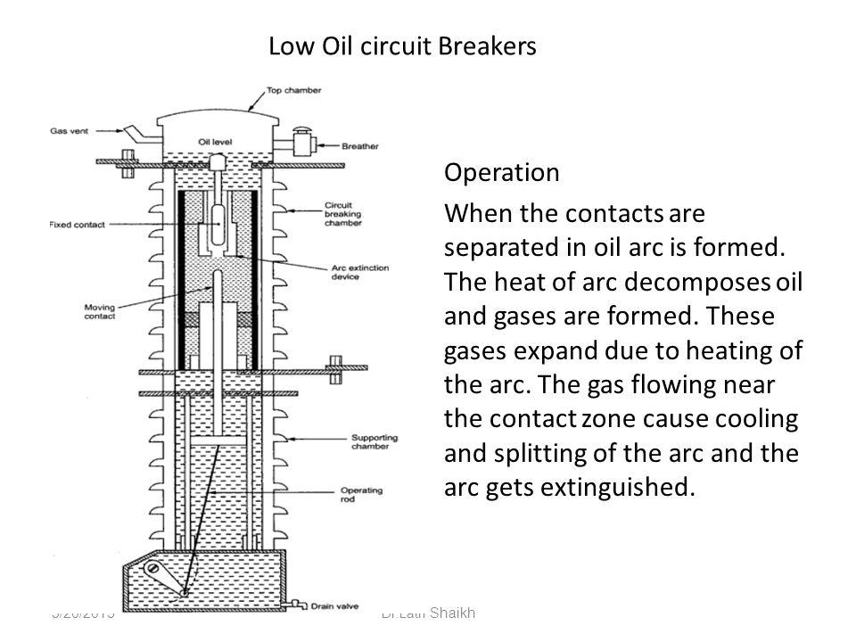 minimum oil circuit breaker pdf