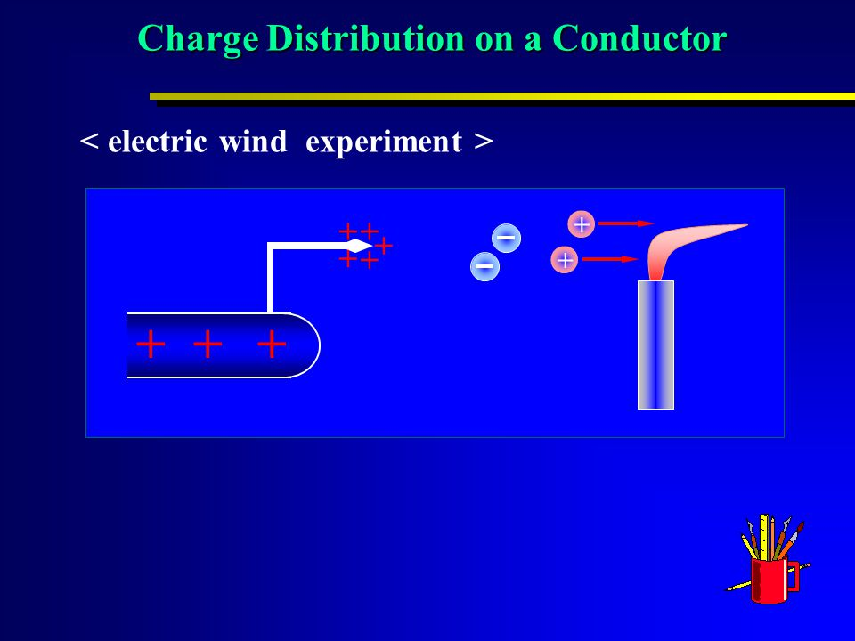 Electricity Conductor Experiment : Conductors and dielectrics in static electric fields ppt