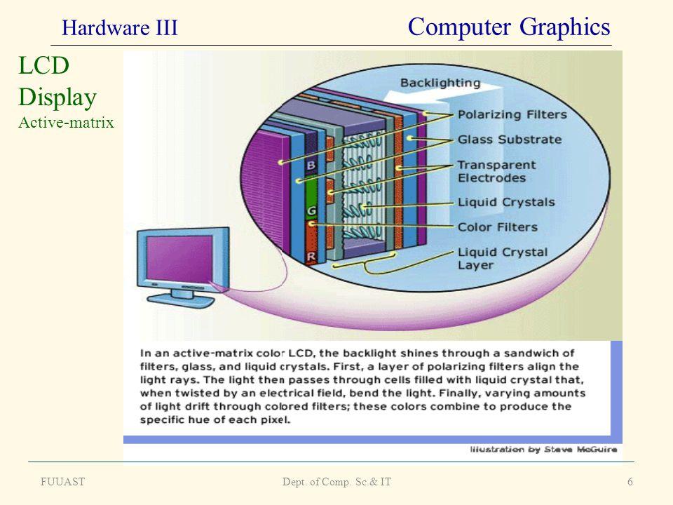 computer graphics prof  muhammad saeed dept  of computer