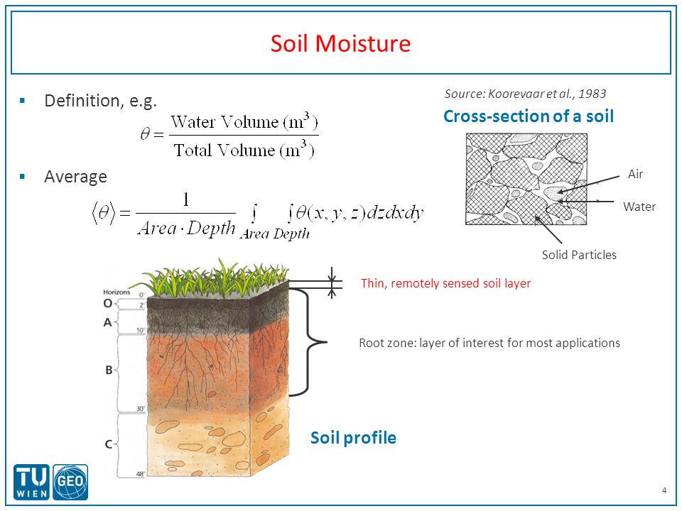 soil moisture from remote sensing metop ascat soil